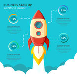 Space rocket launch. Start up concept flat style. Vector illustration. Royalty Free Stock Photos