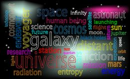 Space Tag Cloud Royalty Free Stock Images