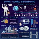 Space tourism future travel infographic vector illustration with astronaut and spaceship. Galaxy atmosphere Solar system fantasy traveler man expedition to Stock Image