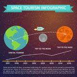 Space tourism infographic discovery cosmos science vector illustration. Stock Photography