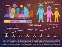 Space tourism infographic galaxy atmosphere system fantasy travel vector illustration. Royalty Free Stock Photo