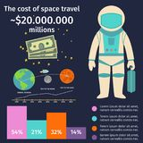 Space tourism infographic galaxy atmosphere system fantasy travel vector illustration. Royalty Free Stock Image