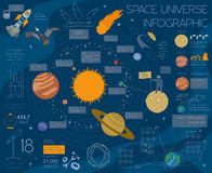 Space, universe graphic design. Infographic template Stock Images