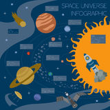 Space, universe graphic design. Infographic template Royalty Free Stock Photos