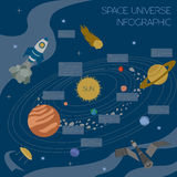 Space, universe graphic design. Infographic template Stock Photo