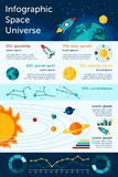 Space And Universe Infographics Stock Images