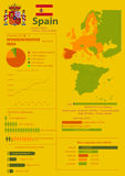 Spain Infographic Stock Image
