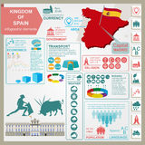 Spain  infographics, statistical data, sights Royalty Free Stock Images