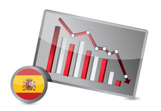 Spain suffering crisis graph Royalty Free Stock Photos