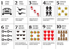 Spanish number flash cards. Vector educational aid showing the numbers 1-10 in English and Spanish Royalty Free Stock Photos