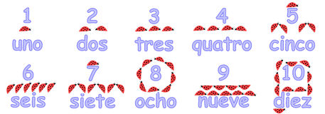 Spanish numbers for children stock photography