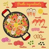 Spanish paella ingredients. Stock Photos