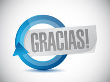 Spanish thanks message cycle sign Royalty Free Stock Image