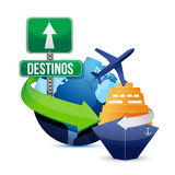 Spanish travel concept Stock Photography