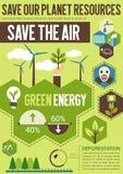 Sparen de banner van planeetmiddelen voor ecologieontwerp stock illustratie