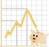 Spargrismoneybox med den finansiella grafen för affär Arkivfoto