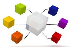 Specchio di vetro e scatola di organizzazione di colore Immagini Stock