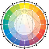 Spectral harmonic scheme. Multicolor spectral circle from 12 segments and its harmonic scheme. (So called The Höthe's circle Stock Image