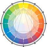 Spectral harmonic scheme Stock Image
