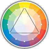 Spectral triangle. Multicolor spectral circle from 12 segments and its triangle scheme. (So called The Höthe's circle Stock Photo