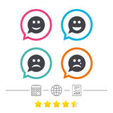 Speech bubble smile face icons. Happy, sad, cry. Speech bubble smile face icons. Happy, sad, cry signs. Happy smiley chat symbol. Sadness depression and crying Royalty Free Stock Photo