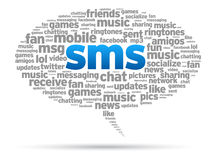 Speech Bubble - SMS. Mobile SMS speech bubble illustration on white background Royalty Free Stock Image
