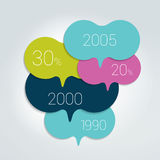 Speech bubble template, scheme. Infographic element. Royalty Free Stock Photography
