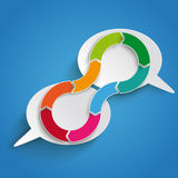 2 Speech Bubbles Connected Cycle Blue Sky Stock Photography