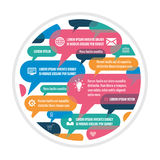 Speech bubbles - creative vector illustration for presentation, booklet, web page etc. Stock Images