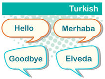 Speech bubbles with Turkish words Royalty Free Stock Photography