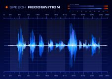 Speech Recognition. A screen shot of a supposed speech recognition program Stock Photos
