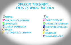 Speech therapy-Speech Language Pathology Royalty Free Stock Images