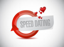 speed dating cycle sign concept Royalty Free Stock Photos