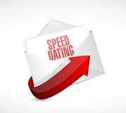 Speed dating mail sign concept Stock Images