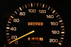 Speed meter Stock Images