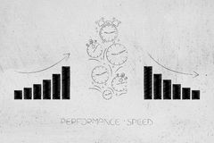 Speed performance group of clocks with graphs from longer to sho Royalty Free Stock Images