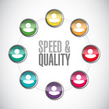 Speed and quality people diagram sign Stock Image