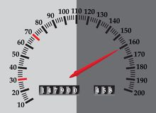 Speedo Red Needle. A speedometer design with red needle Royalty Free Stock Photos
