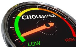 Measuring cholesterol level. Speedometer Measuring cholesterol level on low green , 3d rendered on white background stock illustration