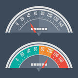 Speedometer retro classic Royalty Free Stock Image