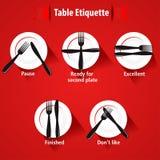 Speisen von Etikette und von Tabellenart, von Gabeln und von Messersignalen Stockfotografie