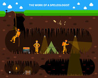Speleologists Cave Exploration Flat Background Banner Royalty Free Stock Photography