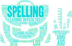 Spelling Word Cloud. On a white background Royalty Free Stock Photos