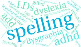 Spelling Word Cloud. On a white background Royalty Free Stock Photography
