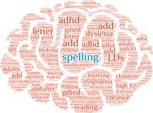 Spelling Word Cloud. On a white background Stock Photos