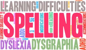Spelling Word Cloud. On a white background Royalty Free Stock Image
