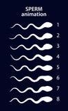 Sperm activity sprites for animation Stock Photo