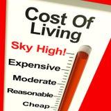Spese di costo della vita molto in alto Immagine Stock