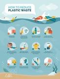 Spetsar som förminskar plast- avfalls och plast- förorening stock illustrationer