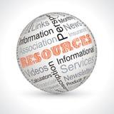 Sphère de thème de ressources avec des mots-clés illustration de vecteur